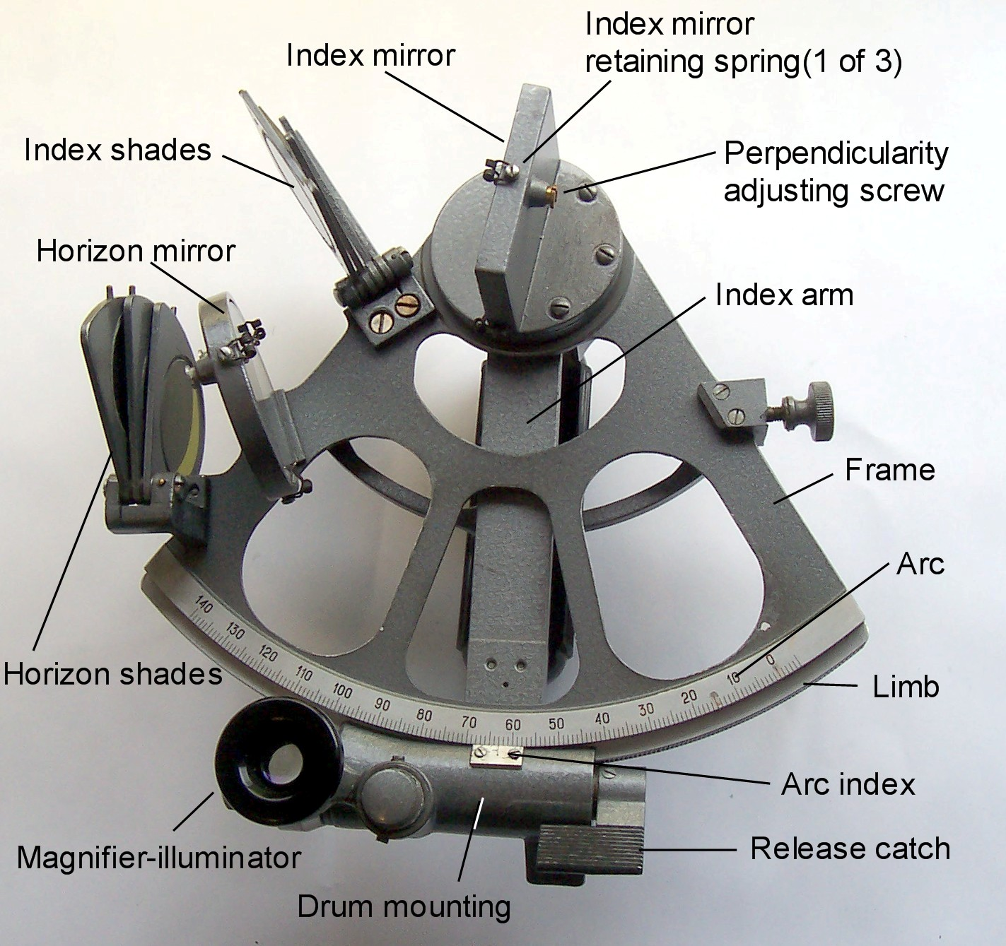 sextant parts and meaning in Bath