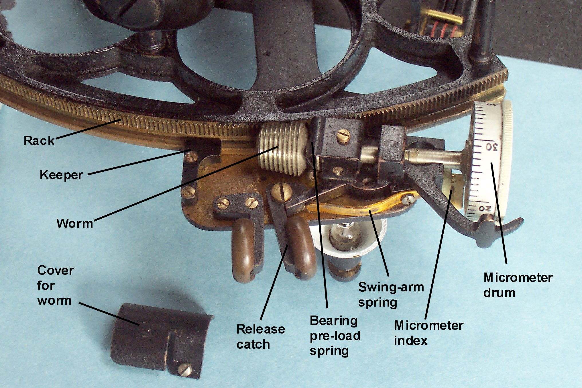 Evolution Of The Sextant Micrometer