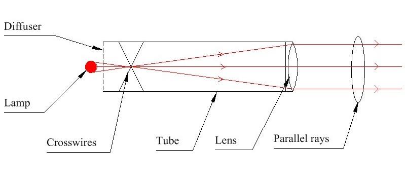 Fiber Optic Mirror Reflector Fiber Optic Retroreflectors