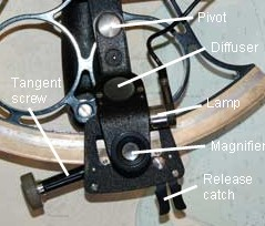 Figure 3: Close up view of lower end of index arm.