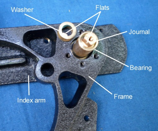 Figure 14: Index arm bearing.