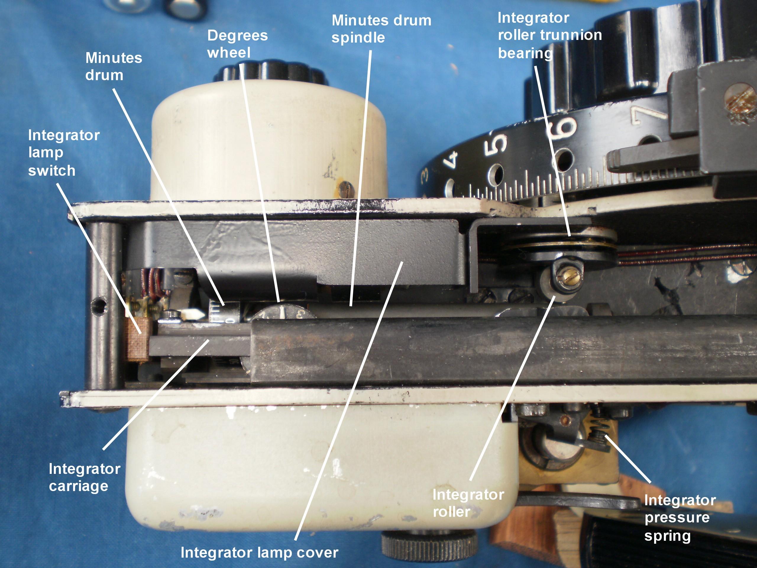 Figure 10: Integrator mechanism.