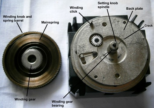 Figure 7: Winding gear detail.