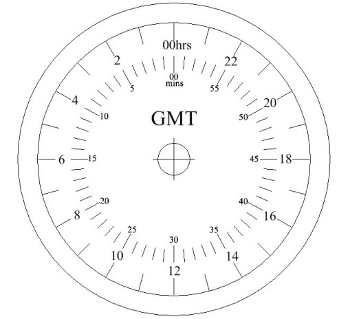 Figure 1: 24 hour reversed dial.