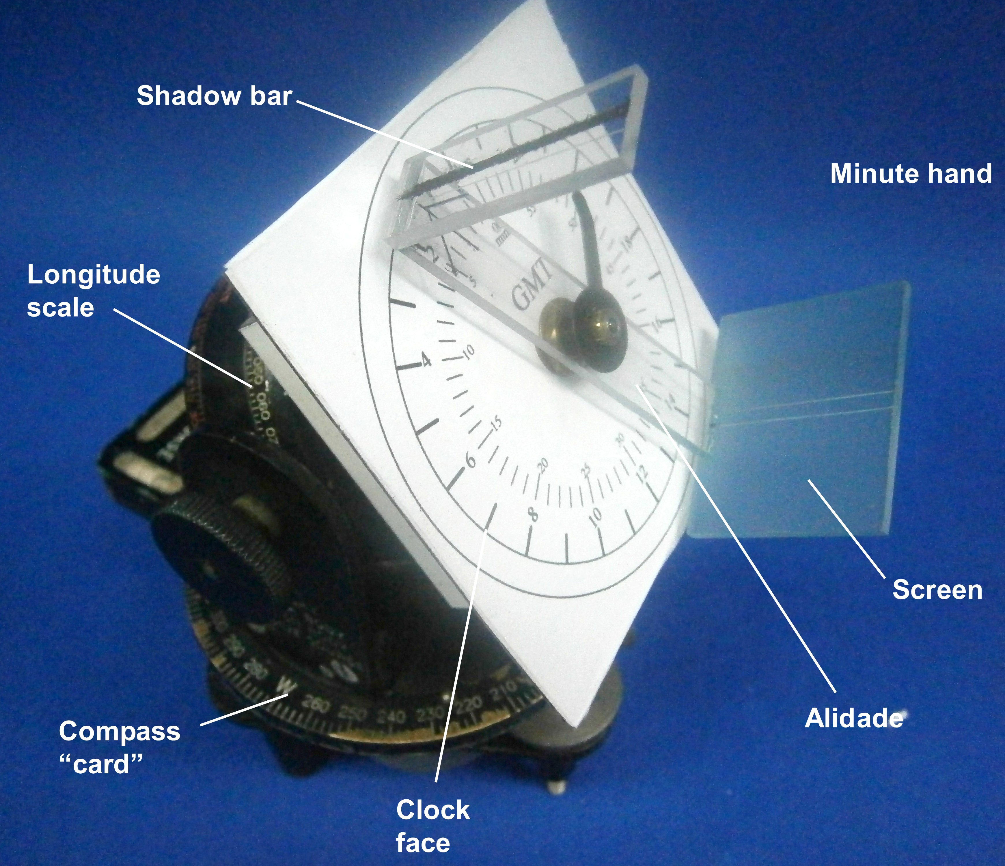 Figure 3: Face of clock.