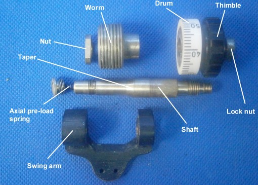 Figure 3: Micrometer exploded.