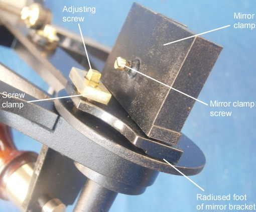 Figure 4: Index mirror in place.