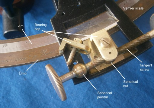 Figure 12: Tangent screw bearing.