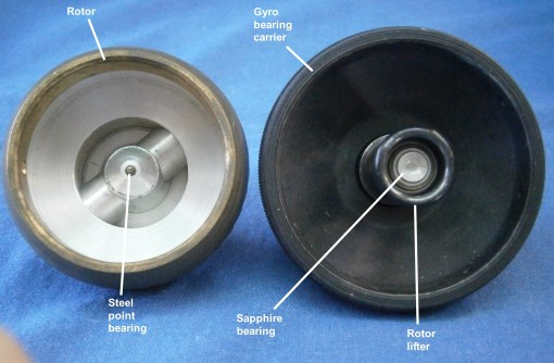 gyro bearing detail