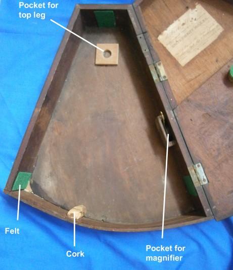 15 Case interior